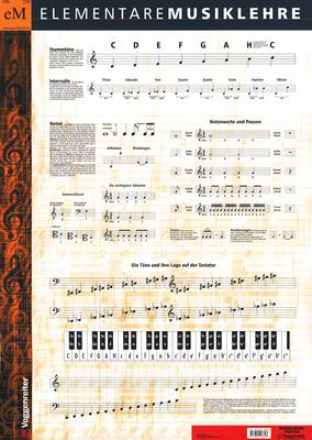 Voggenreiter  Poster Musiklehre